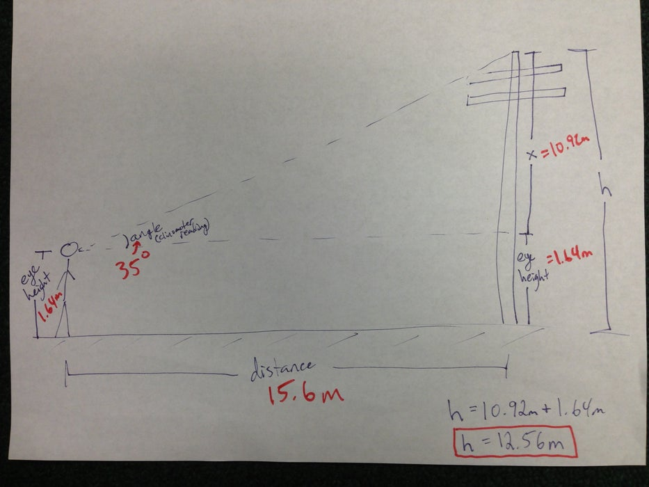 The image shows a trigonometry problem sketched out by hand. A stick figure, a telephone pole, a triangle, numeric figures, etc.